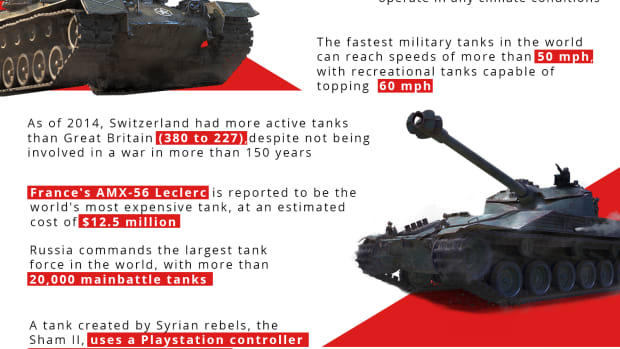 worldoftanks_infographic_round4