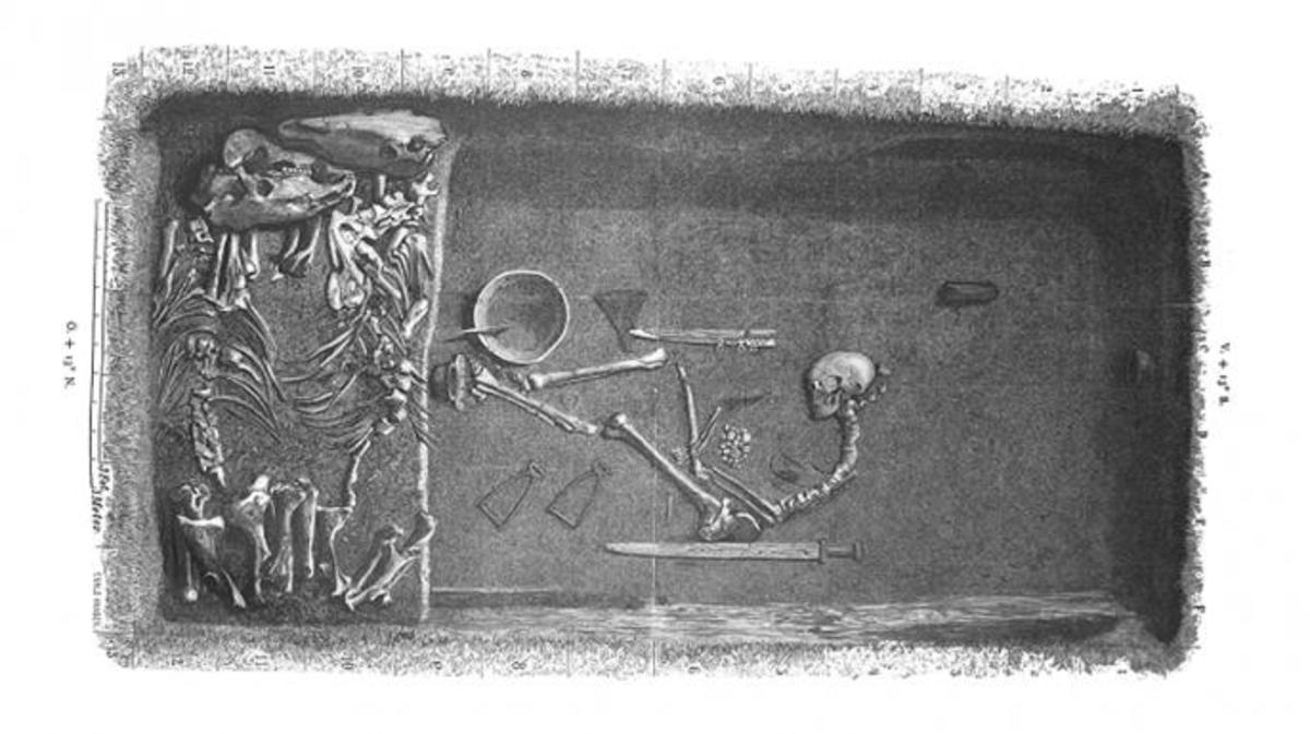 Illustration by Evald Hansen based on the original plan of grave Bj 581 by excavator Hjalmar Stolpe; published in 1889. (Credit: Wiley Online Library/The Authors American Journal of Physical Anthropology Published by Wiley Periodicals Inc./CC BY 4.0)