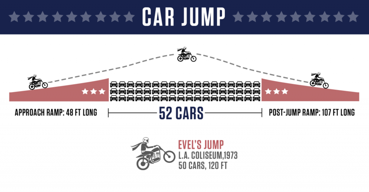 (Graphic by Jackie Scarangella. All information courtesy Nitro Circus.)