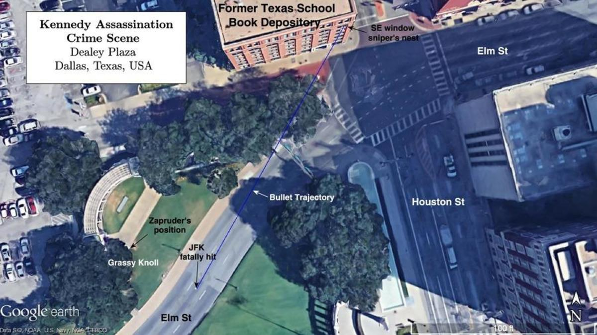 The Kennedy assassination crime scene in Dealey Plaza, Dallas, Texas. Shown is the location of cameraman Abraham Zapruder along with the trajectory of the third and fatal shot that killed President Kennedy (blue line) from the Texas School Book Depository. (Credit: Google, SIO, NOAA, U.S. Navy, NSA, GEBCO/CC BY-NC-ND 4.0)