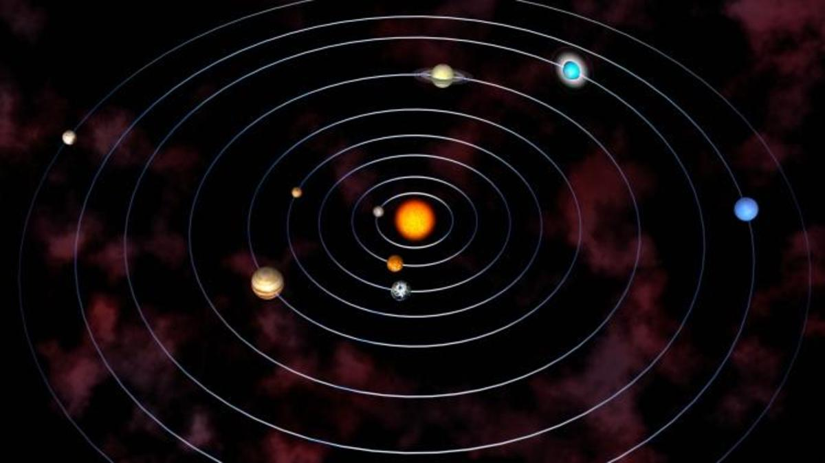 Image of the nine planet solar system.