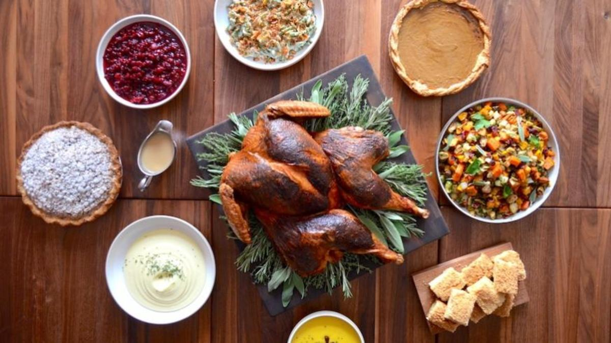 Thanksgiving Day And Traditions History Com History