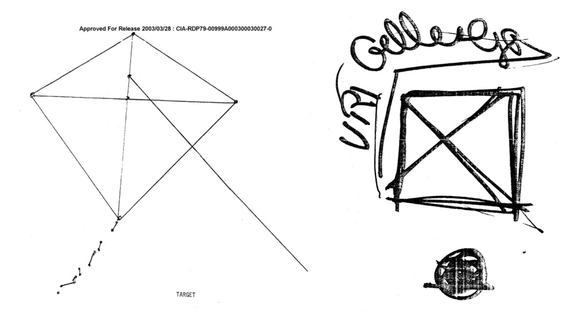 In one experiment for the CIA, Geller was isolated in a room and told a picture had been drawn. He then drew a picture of a square with diagonals drawn.