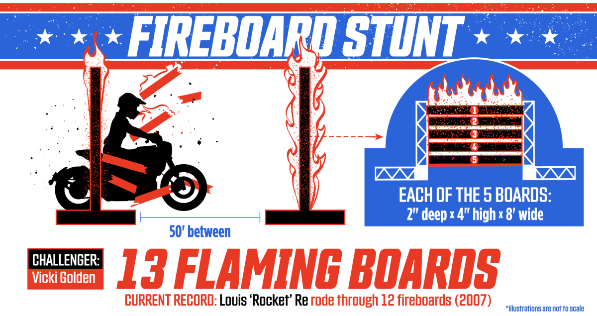 Graphic depiction of a motocross rider crashing through fireboards for Evel Live 2.