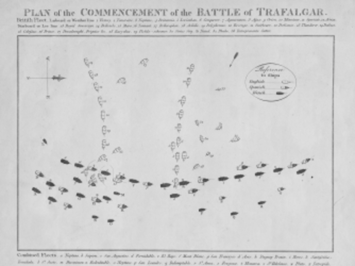 A plan of the Order of Battle for the British Royal Navy at the Battle of Trafalgar.