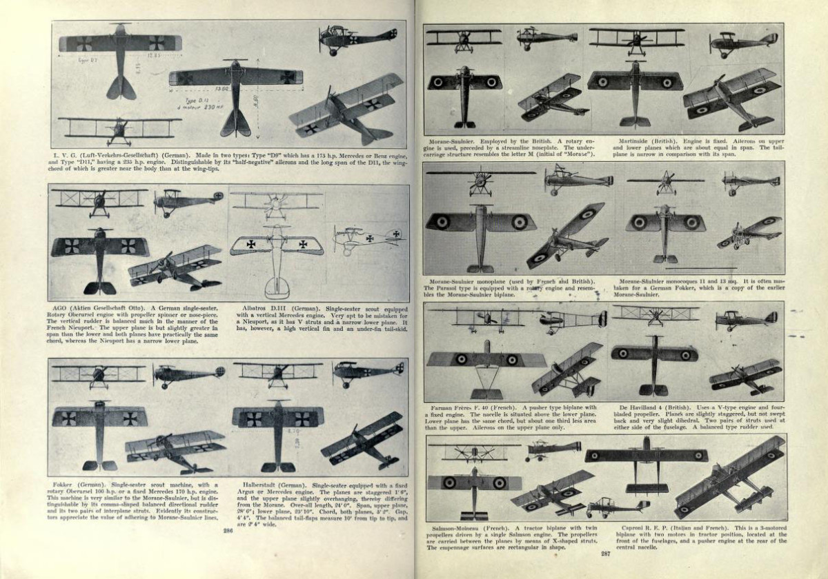 Pages from Henry Woodhouse's Textbook of Military Aeronautics, 1918.